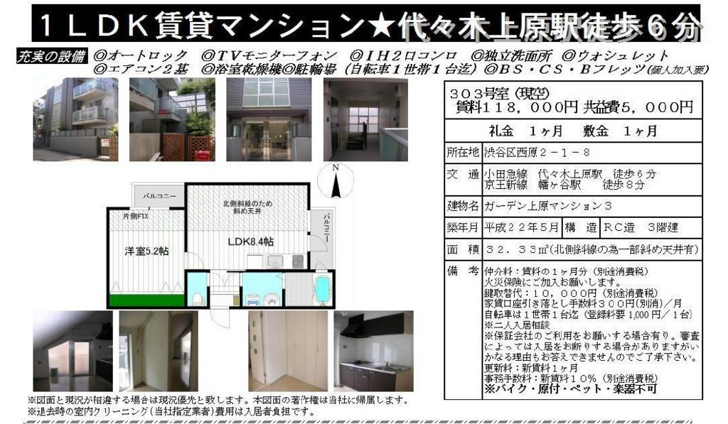 f:id:yoyogiuehararealestate:20161217200244j:plain