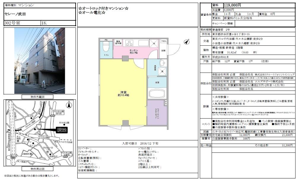 f:id:yoyogiuehararealestate:20161221103602j:plain