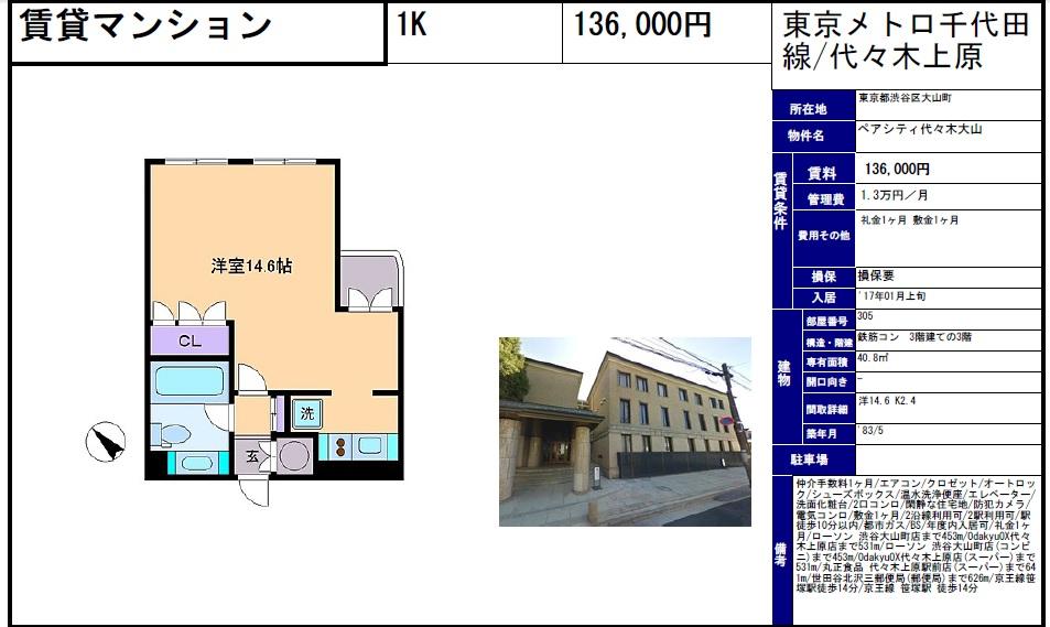f:id:yoyogiuehararealestate:20161224101111j:plain