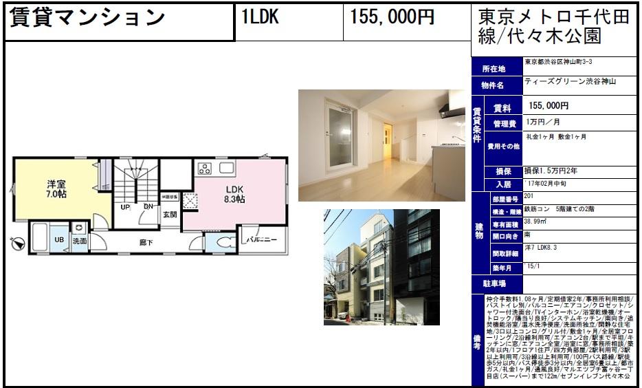 f:id:yoyogiuehararealestate:20161224200952j:plain
