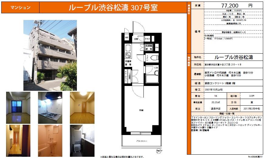 f:id:yoyogiuehararealestate:20170105085950j:plain
