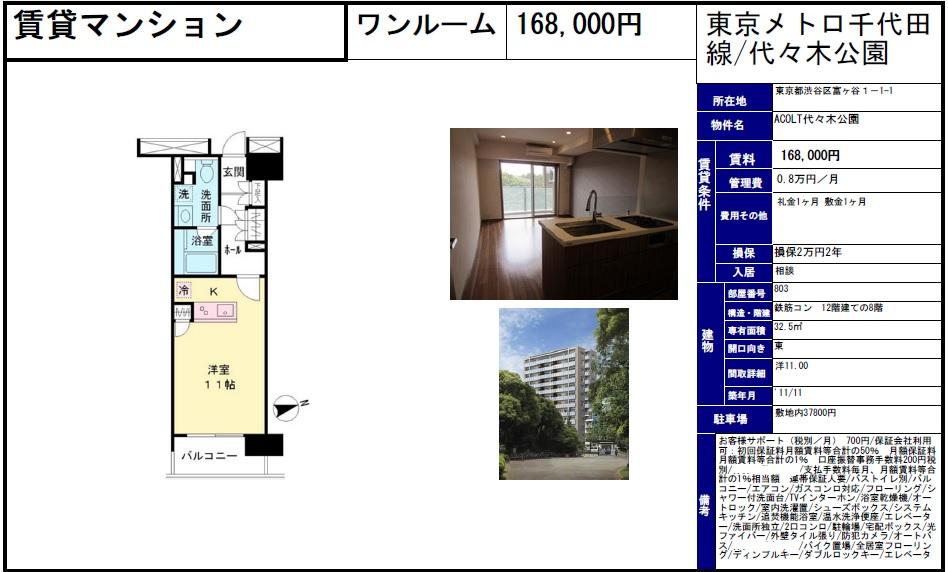f:id:yoyogiuehararealestate:20170107000233j:plain