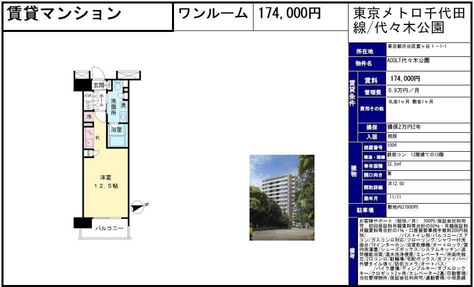 f:id:yoyogiuehararealestate:20170107000245j:plain
