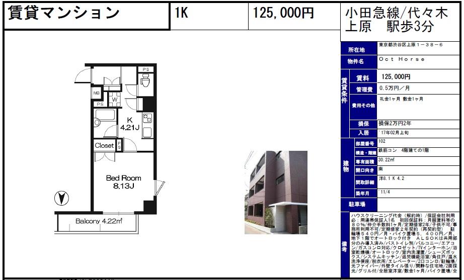 f:id:yoyogiuehararealestate:20170107000259j:plain