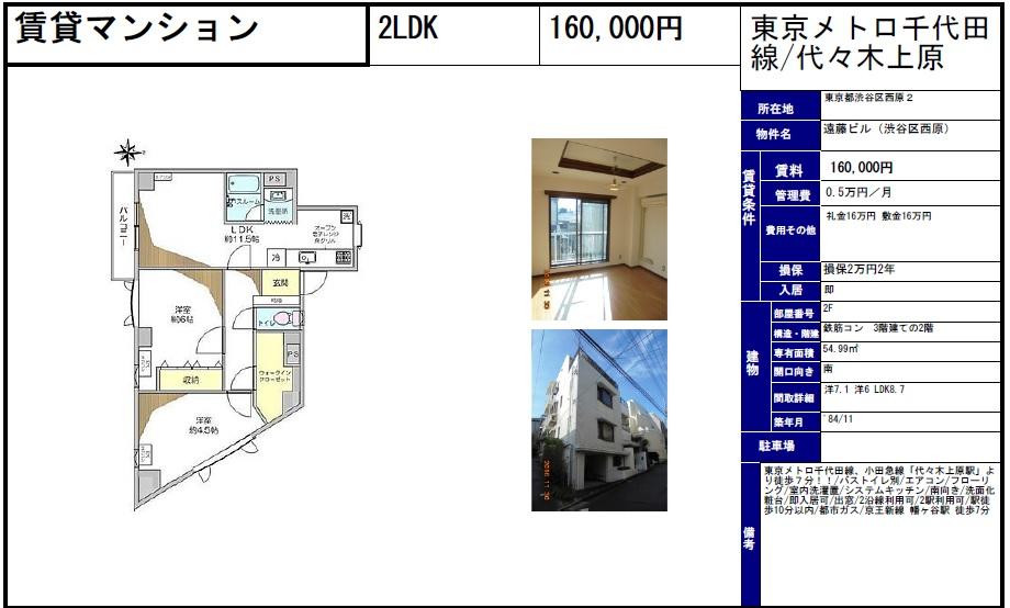 f:id:yoyogiuehararealestate:20170108224147j:plain