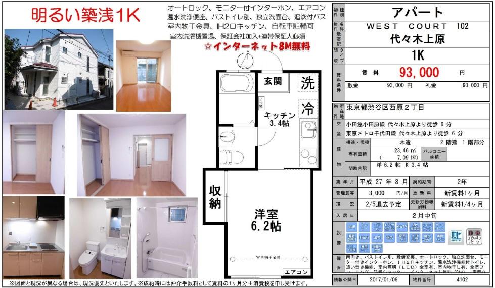 f:id:yoyogiuehararealestate:20170108224339j:plain