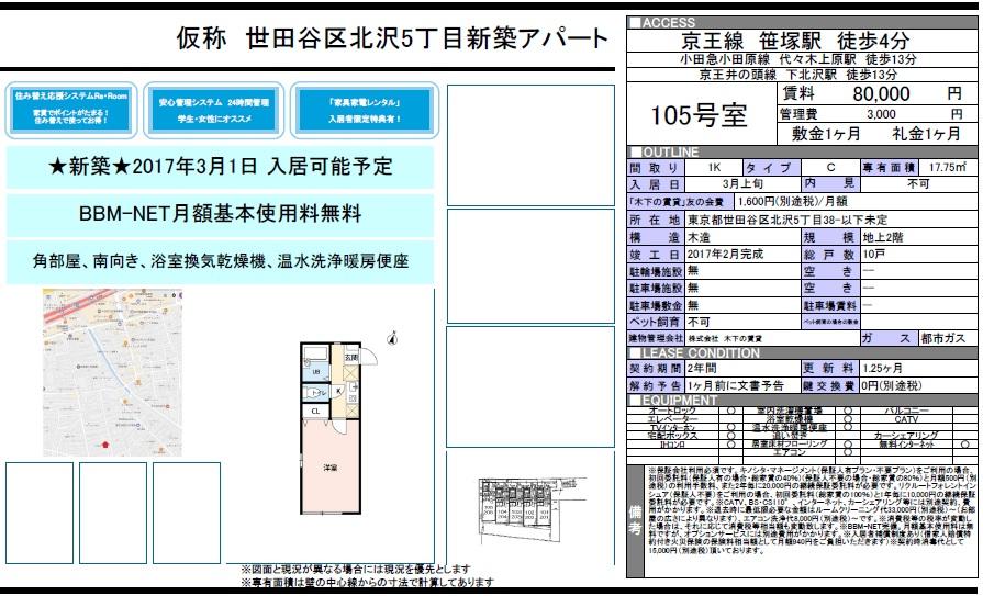 f:id:yoyogiuehararealestate:20170111230725j:plain