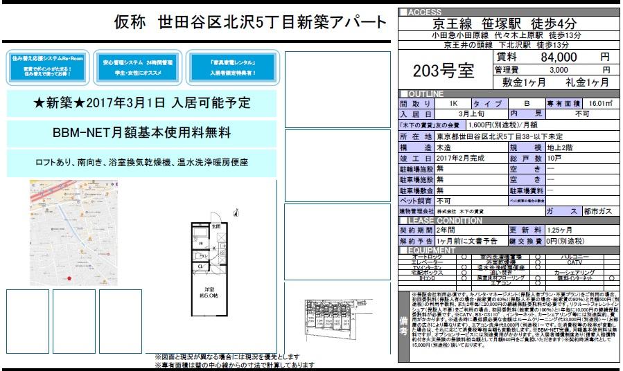 f:id:yoyogiuehararealestate:20170111230757j:plain
