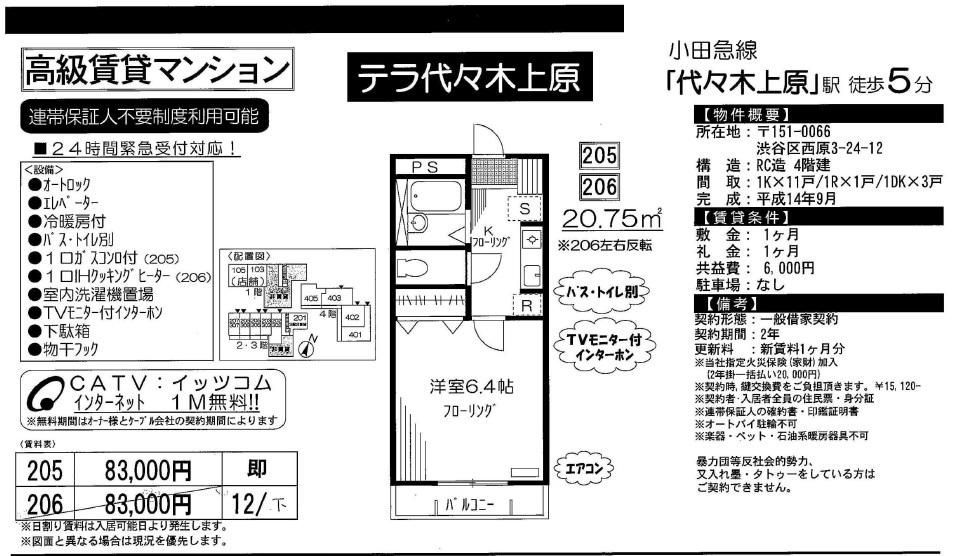 f:id:yoyogiuehararealestate:20170111230845j:plain