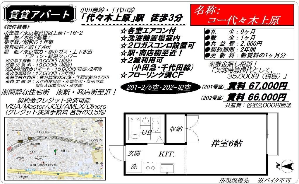f:id:yoyogiuehararealestate:20170112220825j:plain