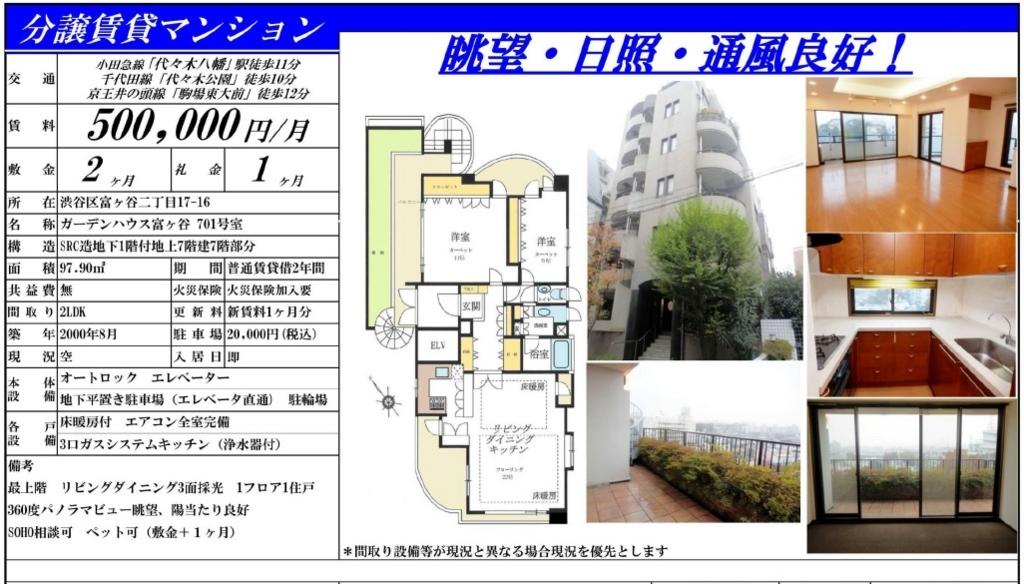 f:id:yoyogiuehararealestate:20170113224523j:plain