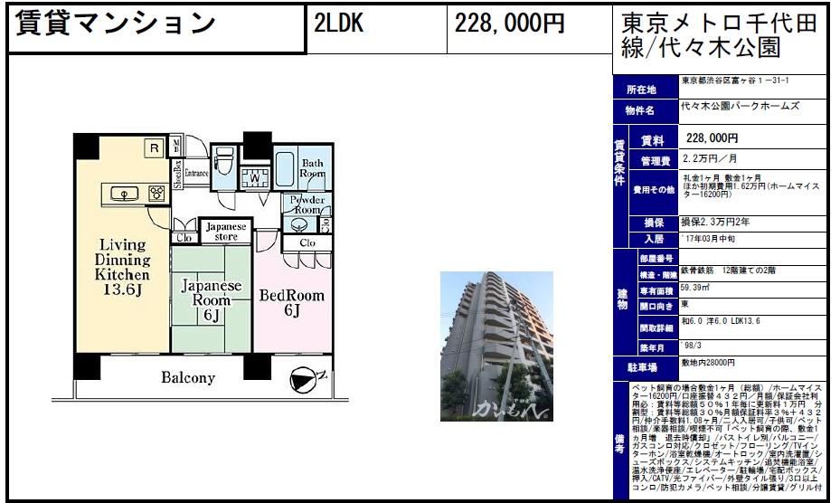 f:id:yoyogiuehararealestate:20170113224540j:plain