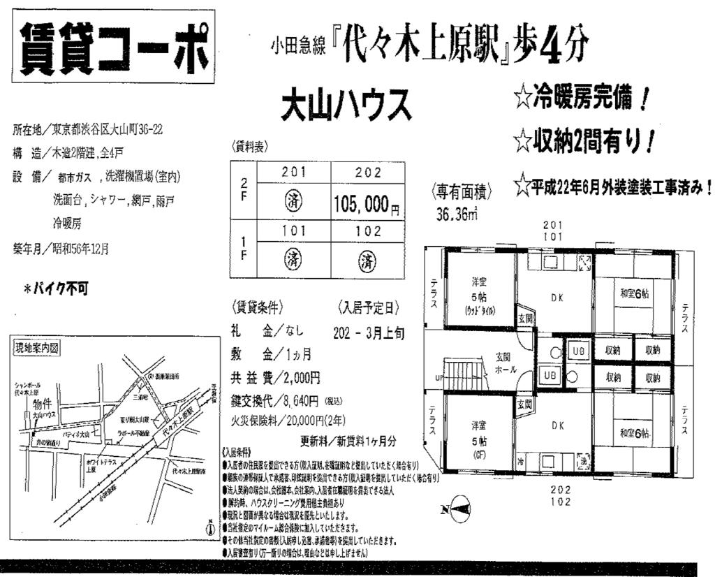 f:id:yoyogiuehararealestate:20170120110008p:plain