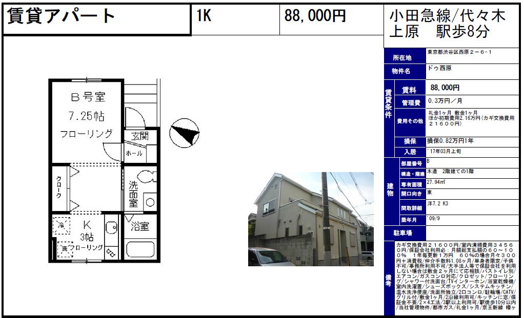 f:id:yoyogiuehararealestate:20170120110023p:plain