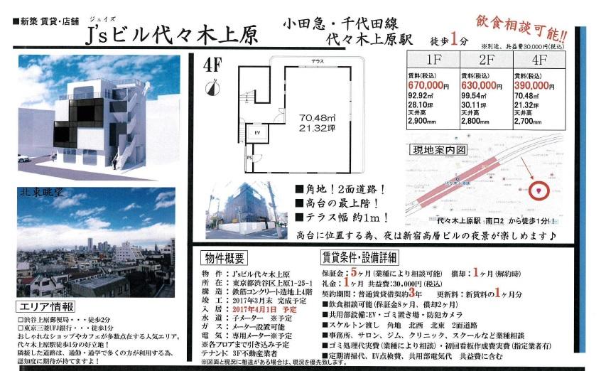 f:id:yoyogiuehararealestate:20170120120042j:plain