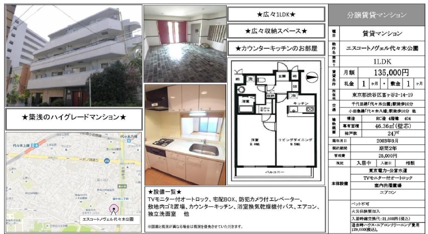 f:id:yoyogiuehararealestate:20170120190622j:plain