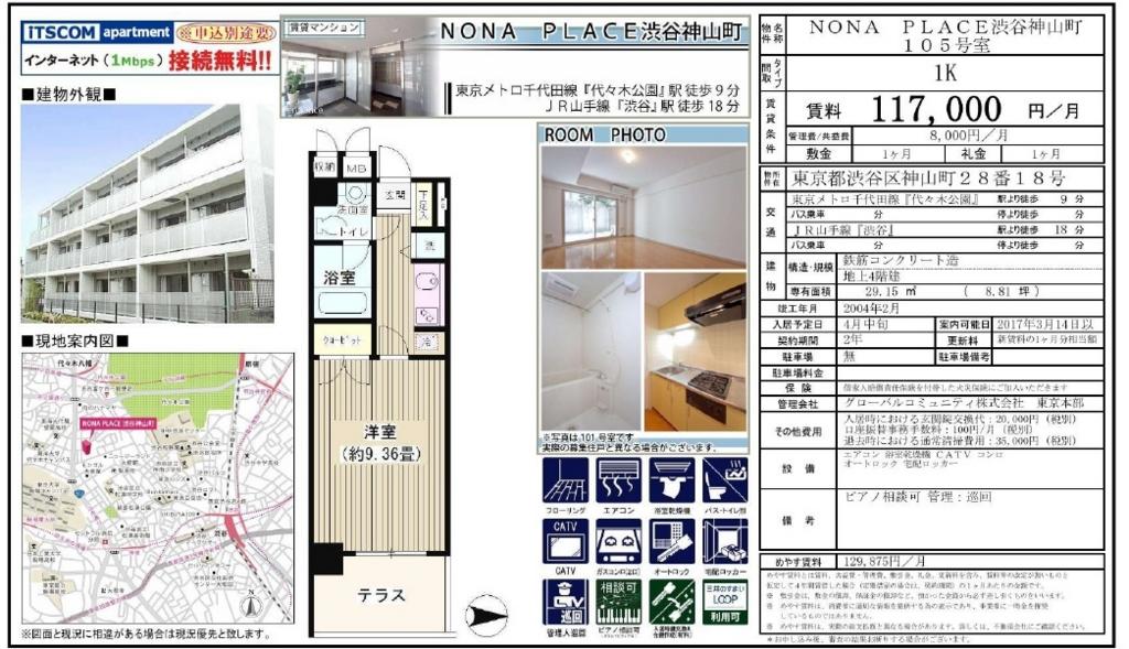 f:id:yoyogiuehararealestate:20170121215947j:plain