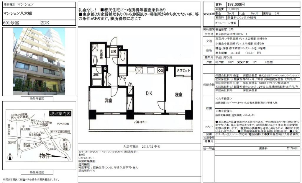 f:id:yoyogiuehararealestate:20170121222623j:plain
