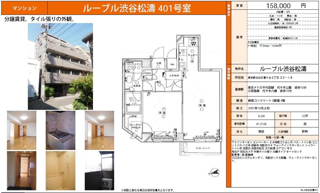 f:id:yoyogiuehararealestate:20170123094451j:plain