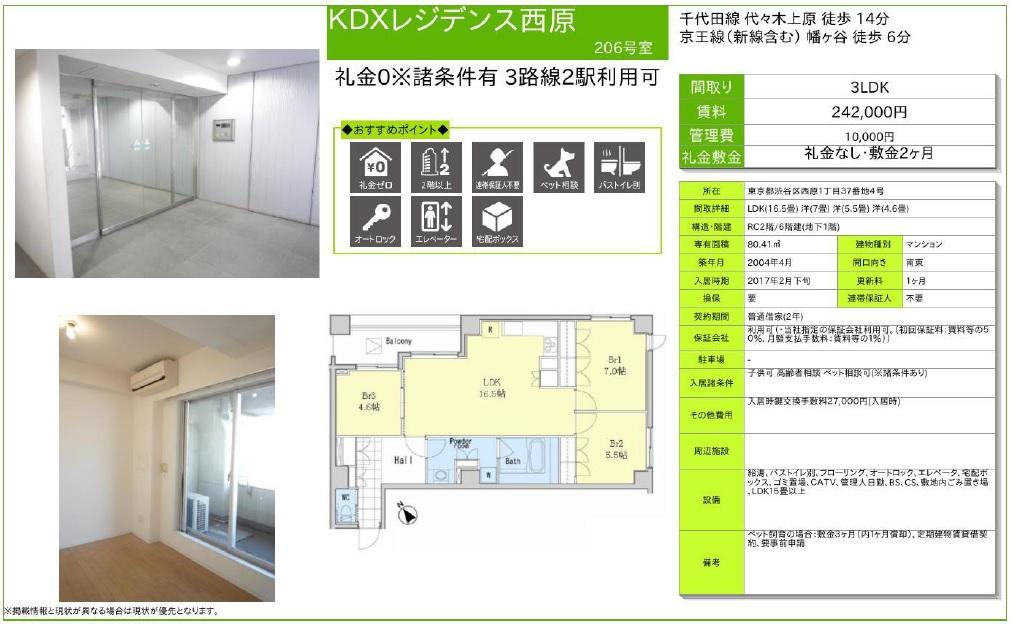 f:id:yoyogiuehararealestate:20170126000402j:plain