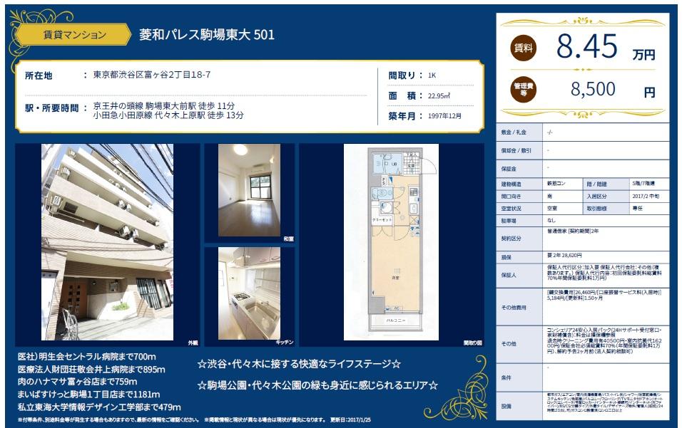 f:id:yoyogiuehararealestate:20170126000417j:plain