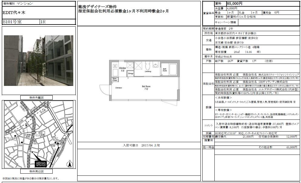 f:id:yoyogiuehararealestate:20170126002040j:plain