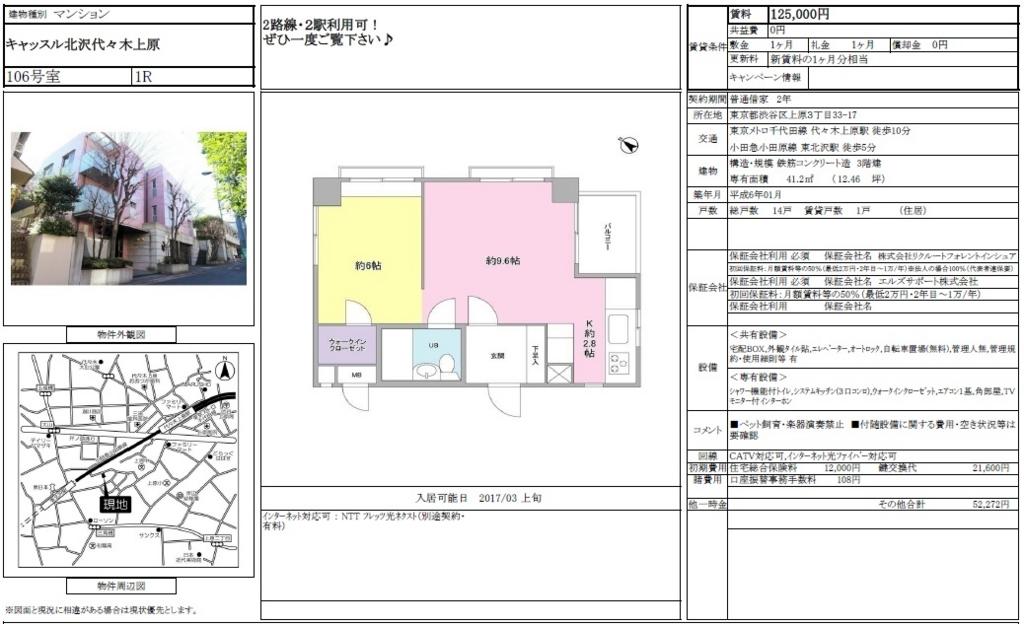 f:id:yoyogiuehararealestate:20170128000513j:plain