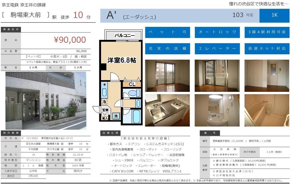 f:id:yoyogiuehararealestate:20170128000526j:plain