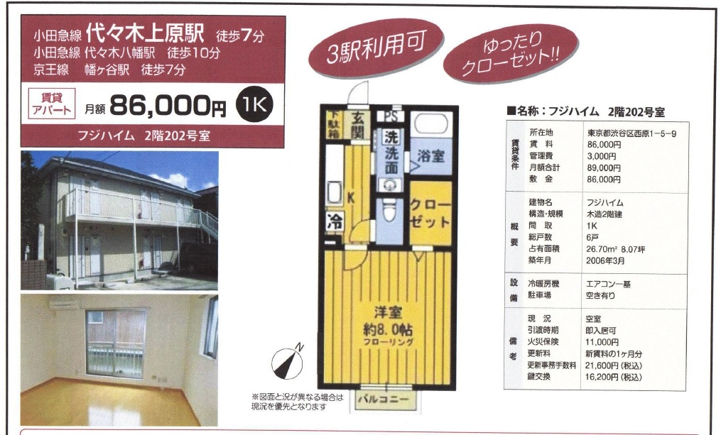 f:id:yoyogiuehararealestate:20170128000540j:plain