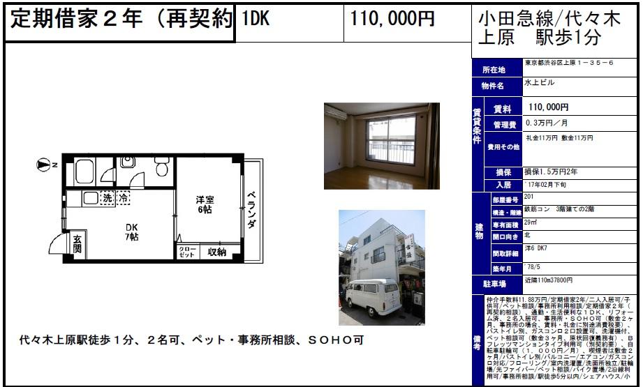 f:id:yoyogiuehararealestate:20170131102403j:plain