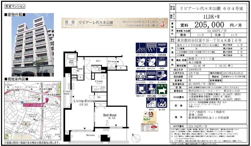 f:id:yoyogiuehararealestate:20170202092211j:plain