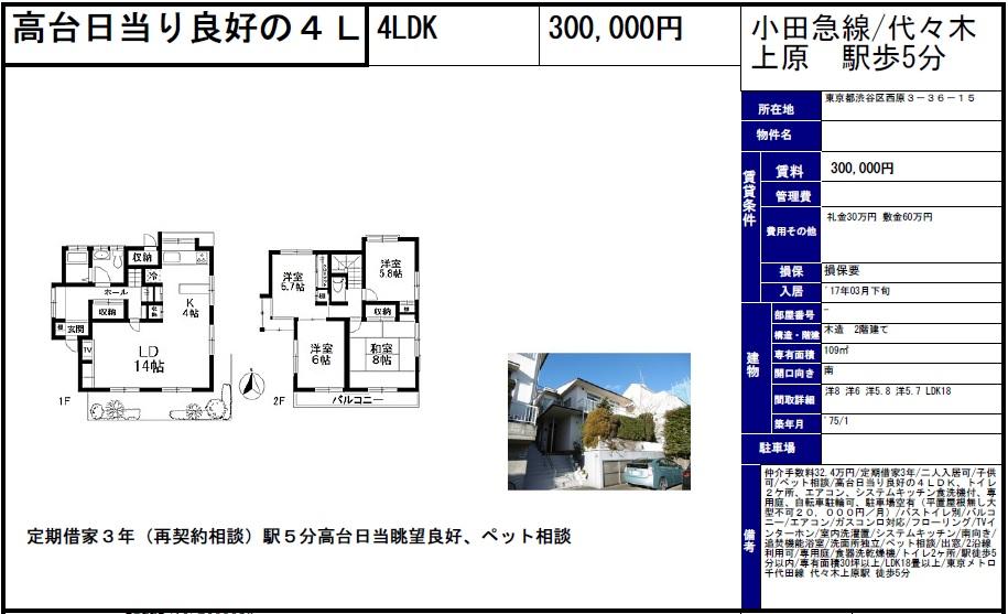 f:id:yoyogiuehararealestate:20170206102512j:plain