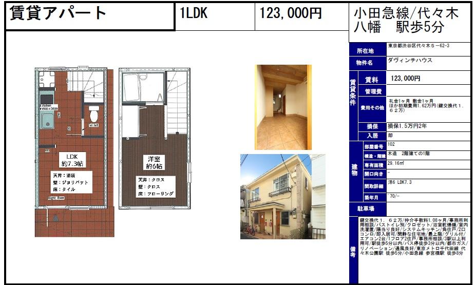 f:id:yoyogiuehararealestate:20170207105453j:plain