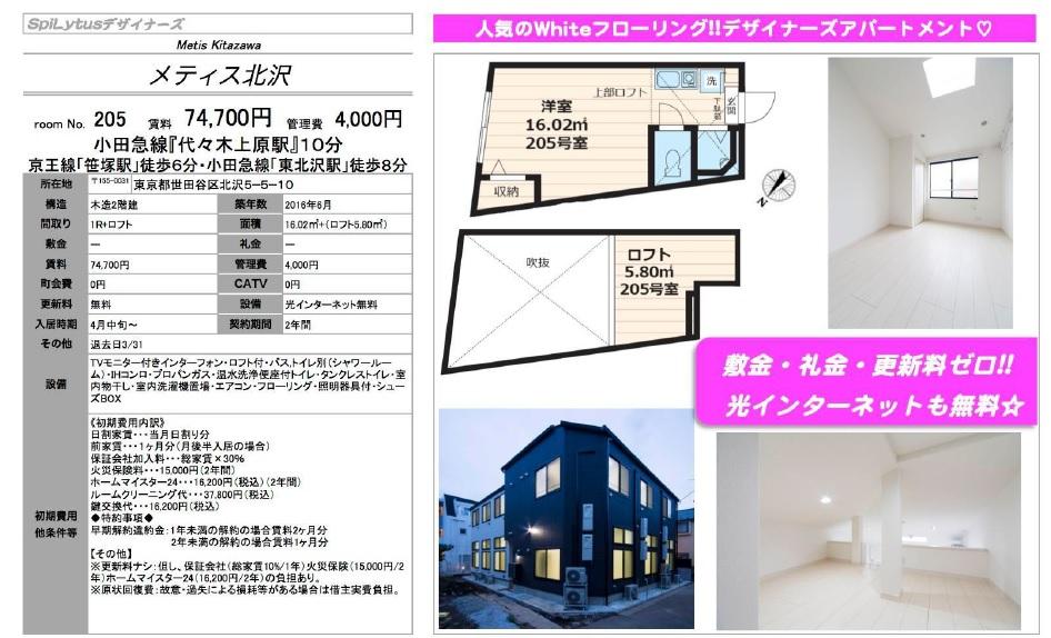 f:id:yoyogiuehararealestate:20170207105516j:plain