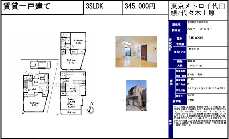 f:id:yoyogiuehararealestate:20170211110122j:plain
