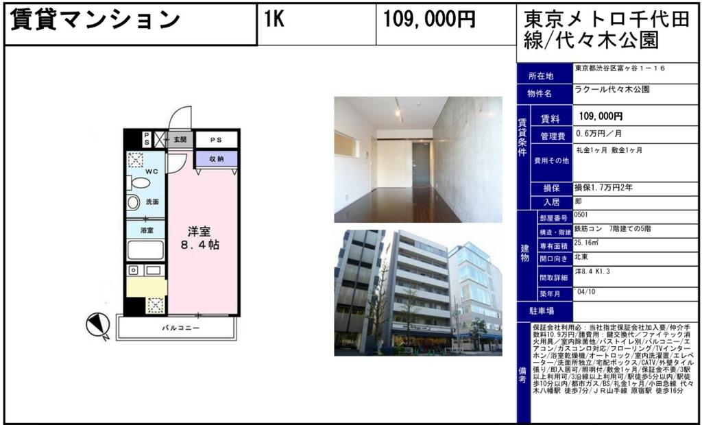 f:id:yoyogiuehararealestate:20170213085512j:plain
