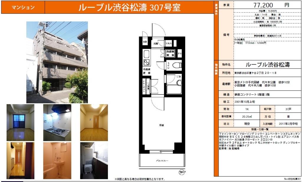 f:id:yoyogiuehararealestate:20170216112916j:plain