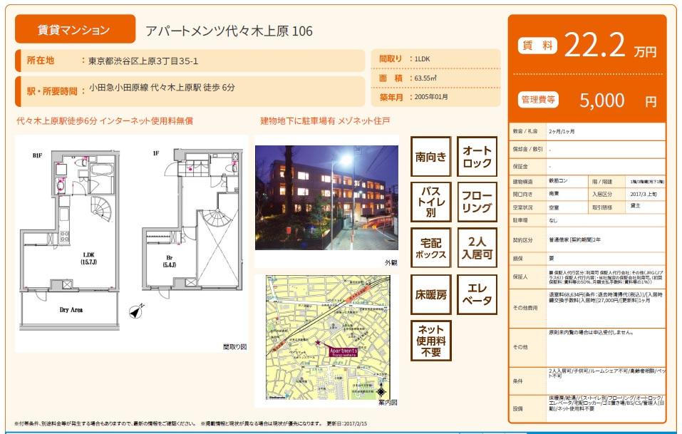 f:id:yoyogiuehararealestate:20170216232004j:plain