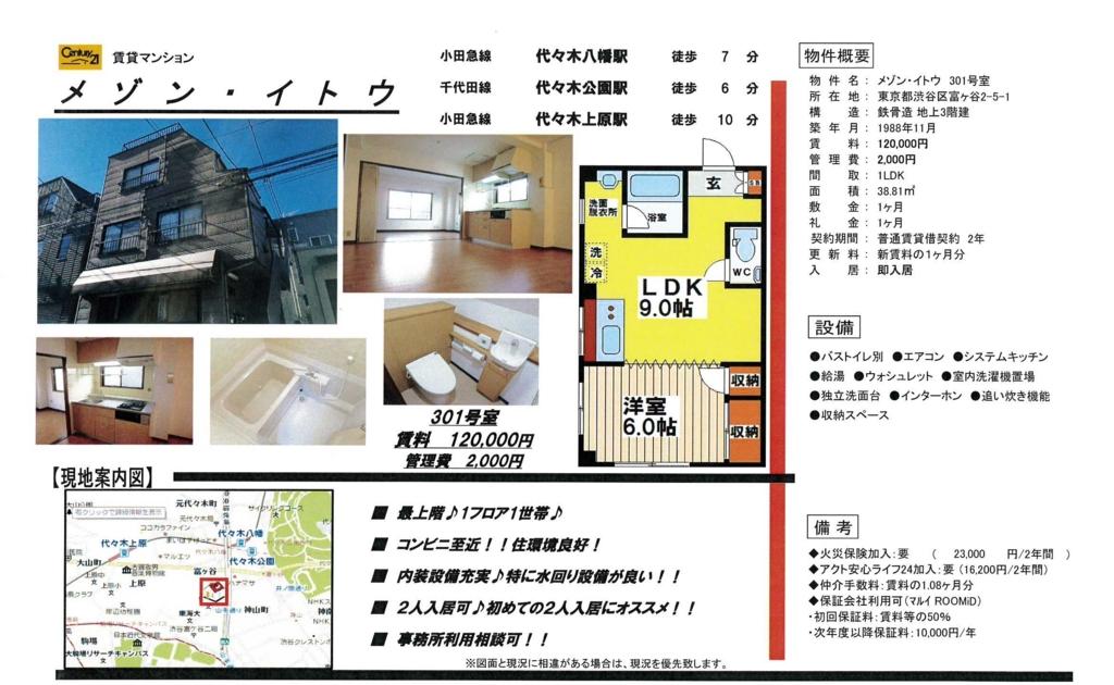 f:id:yoyogiuehararealestate:20170220101256j:plain