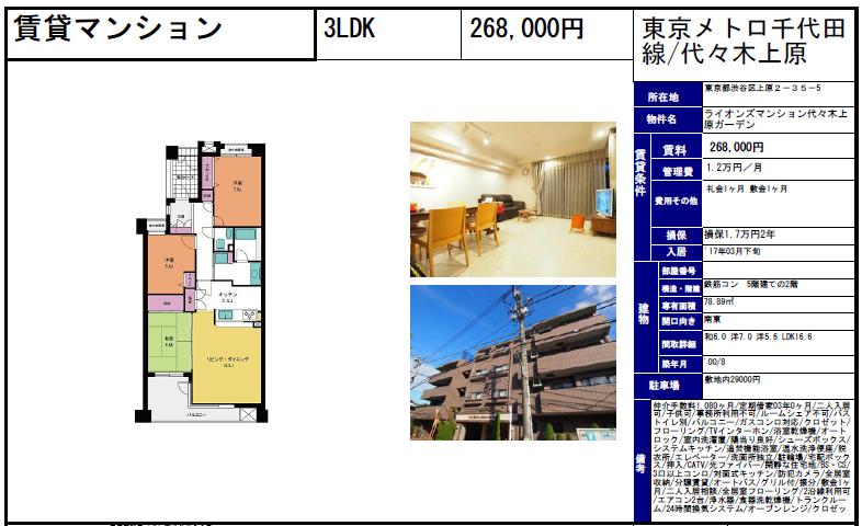 f:id:yoyogiuehararealestate:20170220205446p:plain