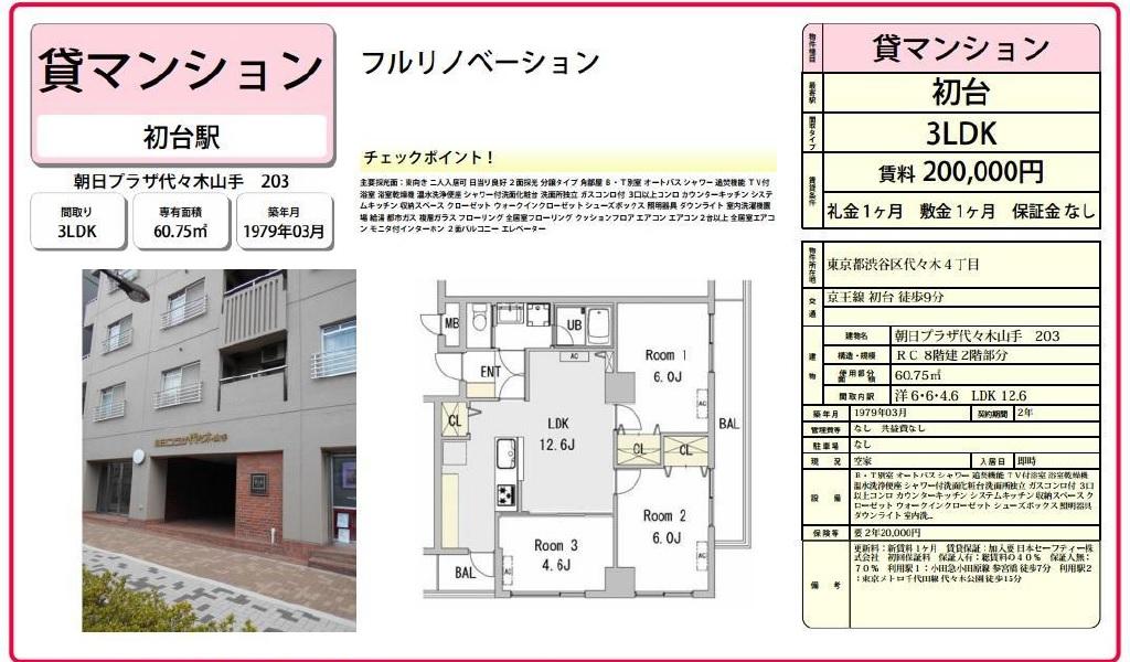 f:id:yoyogiuehararealestate:20170223192058j:plain
