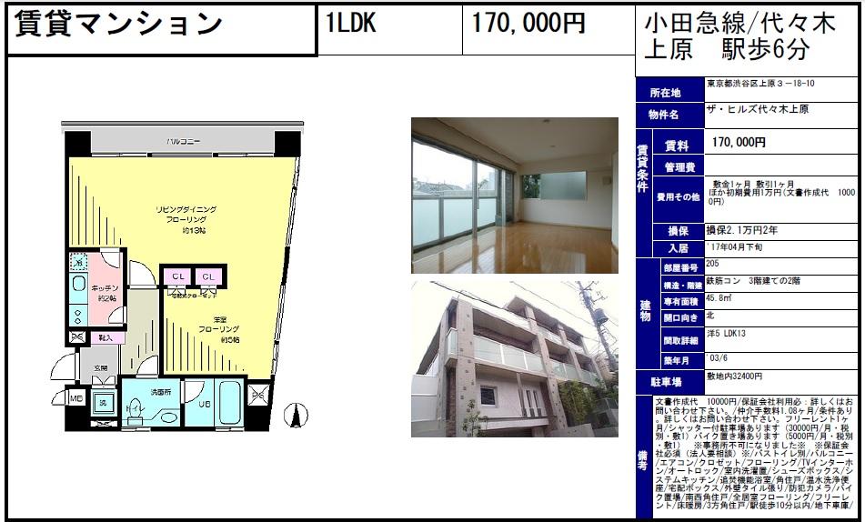 f:id:yoyogiuehararealestate:20170224225621j:plain