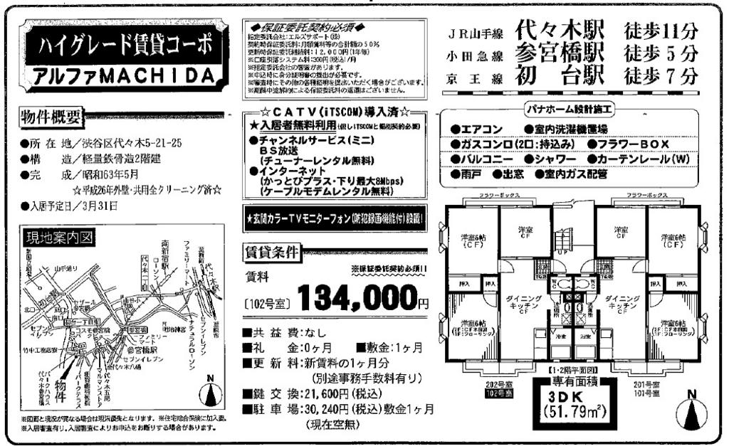 f:id:yoyogiuehararealestate:20170224233716j:plain