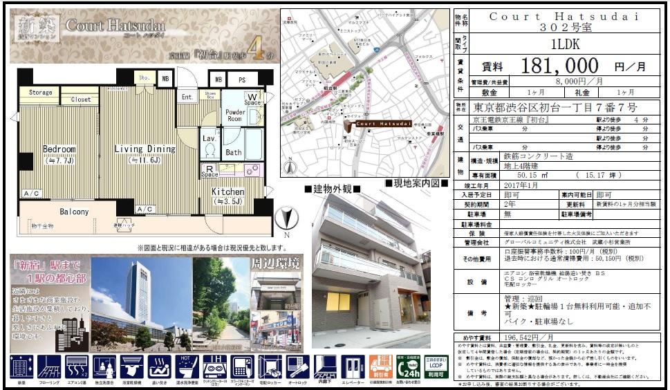 f:id:yoyogiuehararealestate:20170224233730j:plain