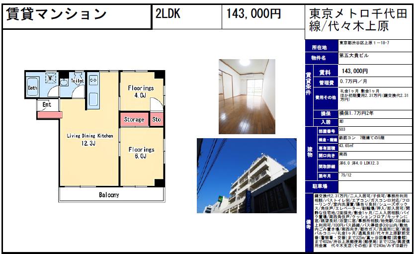 f:id:yoyogiuehararealestate:20170225194932p:plain