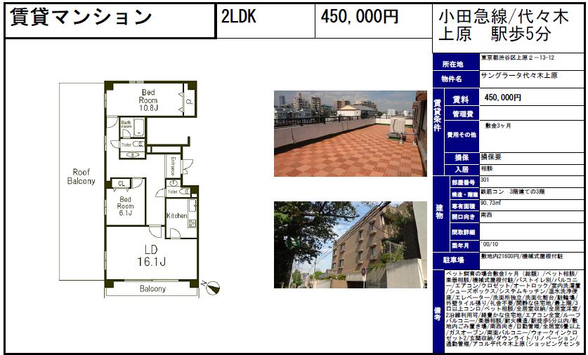f:id:yoyogiuehararealestate:20170228103126p:plain