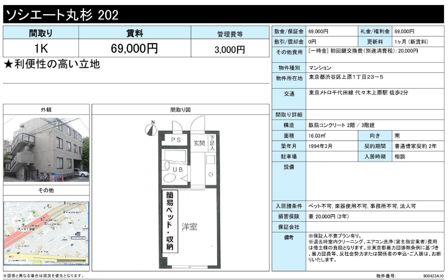 f:id:yoyogiuehararealestate:20170228103208p:plain