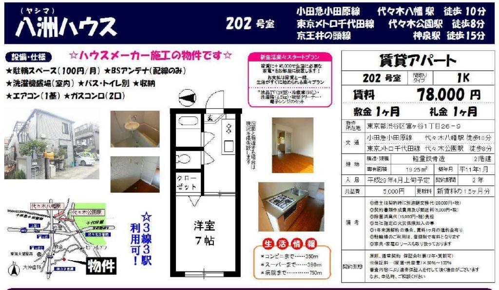 f:id:yoyogiuehararealestate:20170301102506j:plain