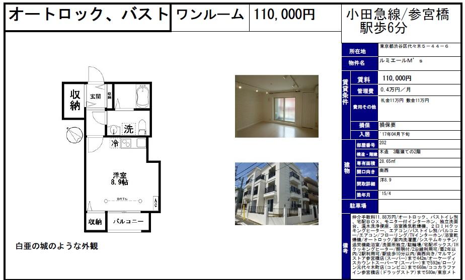 f:id:yoyogiuehararealestate:20170303110350j:plain
