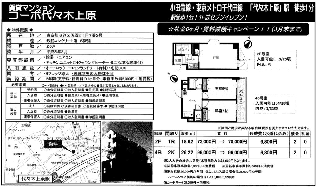 f:id:yoyogiuehararealestate:20170304102120p:plain